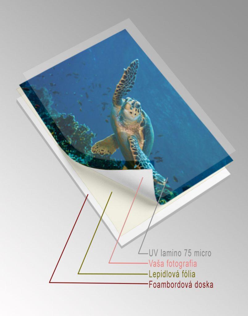 Sendvič vytvorený z foambordovej dosky, lepidlovej fólie, fotografie a UV lamina 75micro